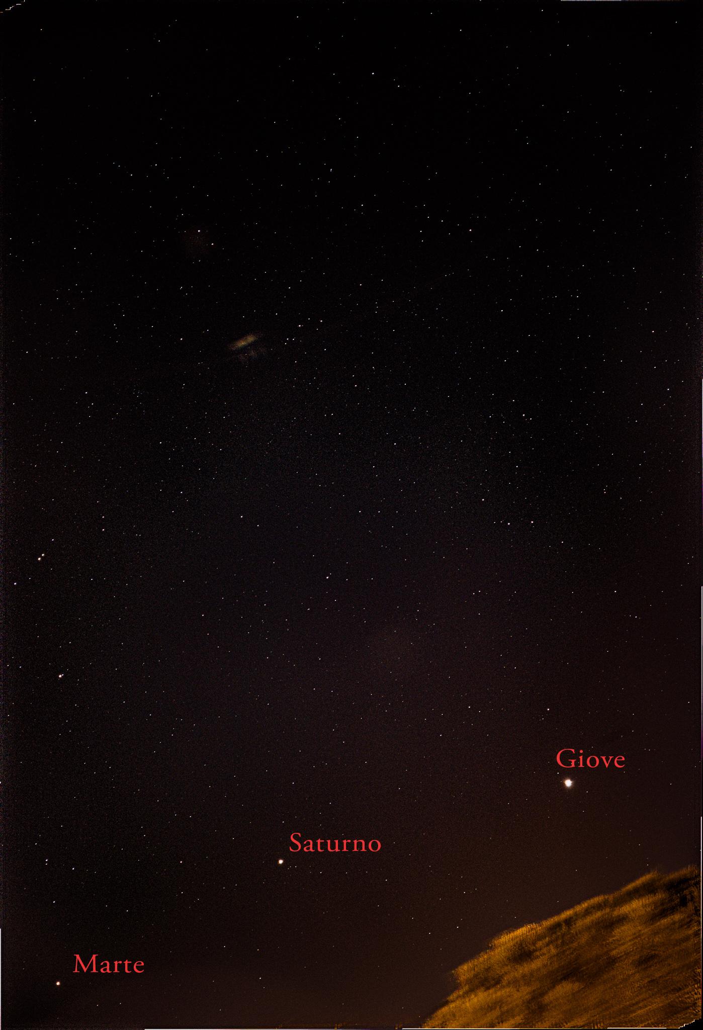 Giove, Saturno e Marte